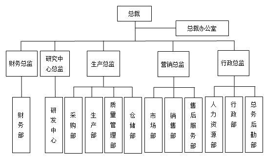 电路 电路图 电子 设计 素材 原理图 541_322