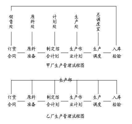 电路 电路图 电子 原理图 428_405