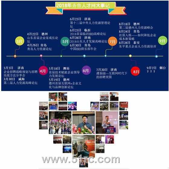 9月7日,齊魯人才網與您相約第四屆中國人力資本論壇(煙臺站)
