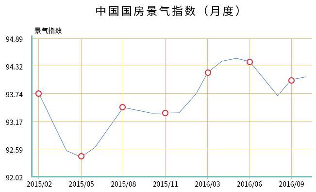就业大数据:《山东省2016年白领就业市场报告》3_梧桐果